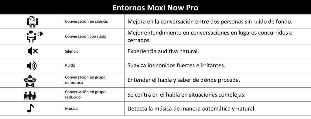 Entornos-Moxi-Now-Pro