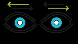 movimientos-oculares-sacadicos